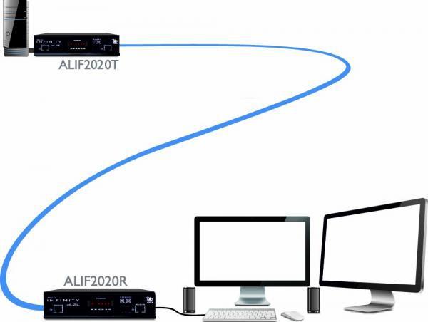 ALIF2020 diag pointtopoint
