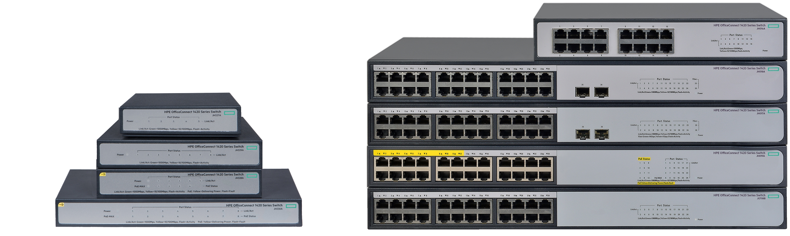 HPE OC 1420 switch family 06 06